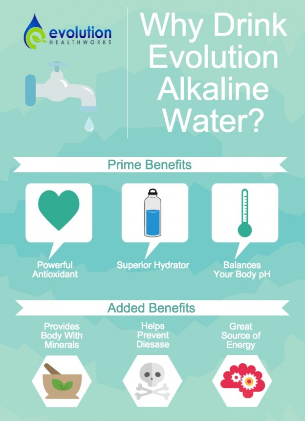 Alkaline Water (1)